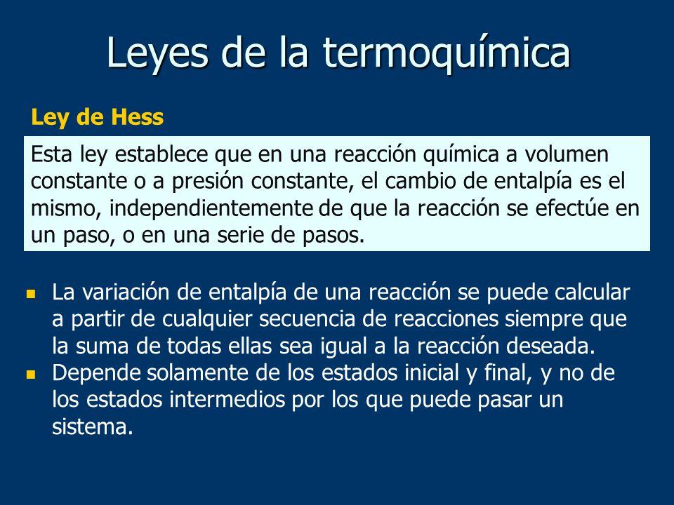 Leyes de la termoquímica
