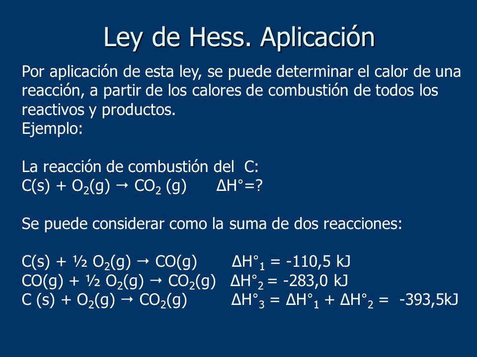 Ley de Hess. Aplicación
