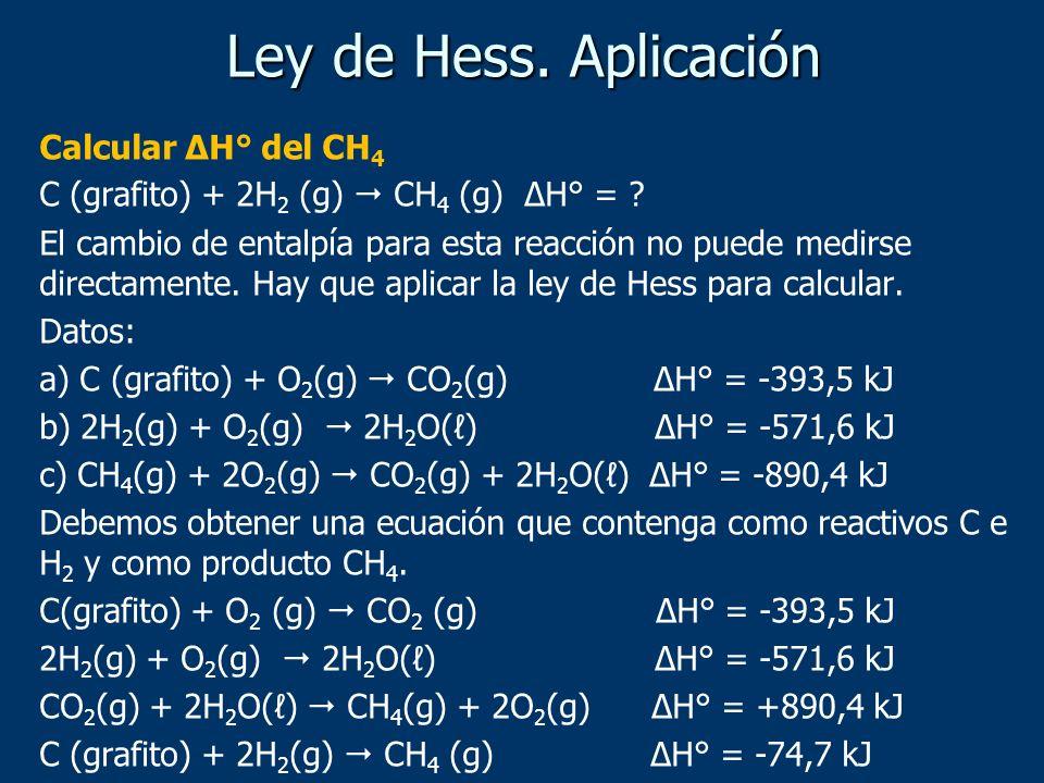 Ley de Hess. Aplicación Calcular ΔH° del CH4