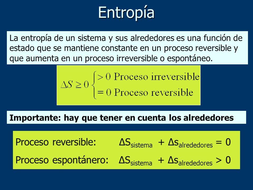 Entropía Proceso reversible: ΔSsistema + Δsalrededores = 0