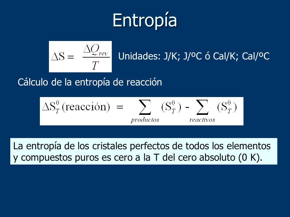 Entropía Unidades: J/K; J/ºC ó Cal/K; Cal/ºC