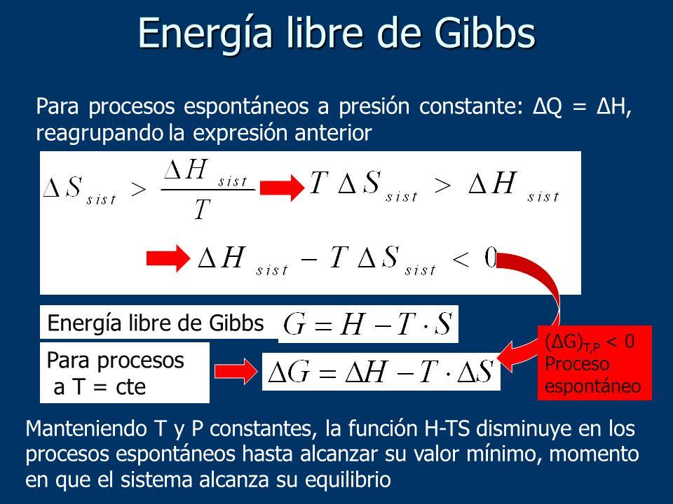 Energía libre de GibbsPara procesos espontáneos a presión constante: ΔQ = ΔH, reagrupando la expresión anterior.