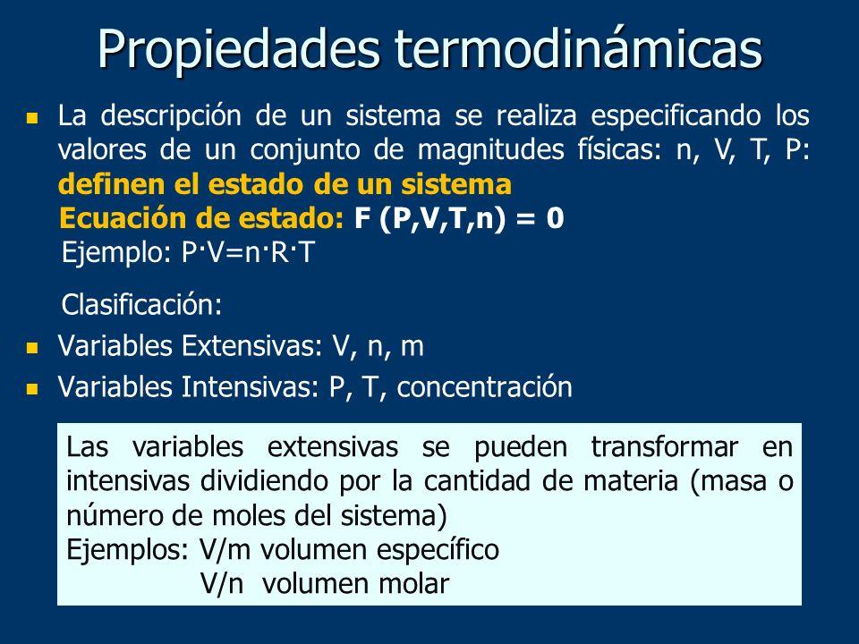 Propiedades termodinámicas