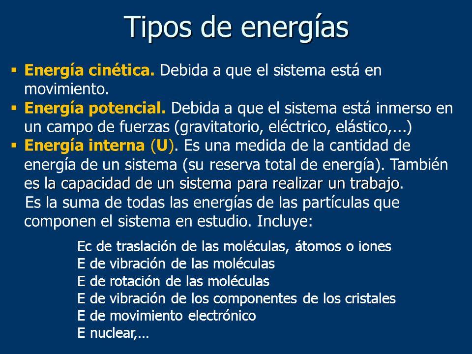 Tipos de energías Energía cinética. Debida a que el sistema está en movimiento.
