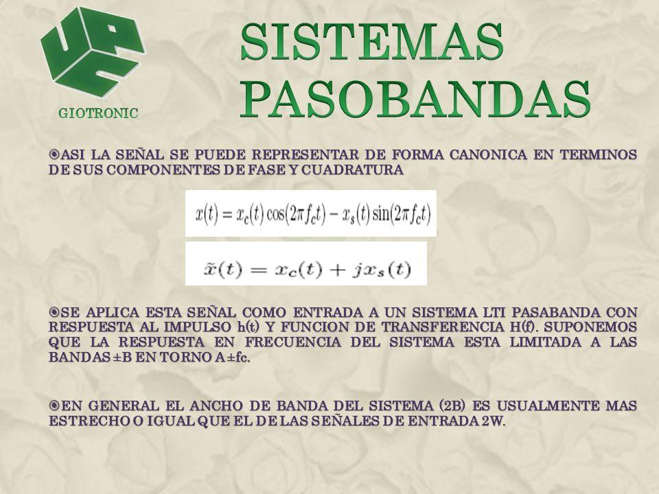 Sistemas pasobandas GIOTRONIC. ASI LA SEÑAL SE PUEDE REPRESENTAR DE FORMA CANONICA EN TERMINOS DE SUS COMPONENTES DE FASE Y CUADRATURA.