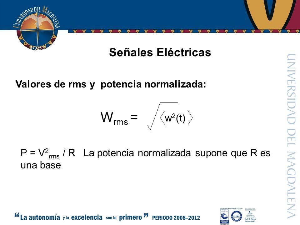 Wrms = Señales Eléctricas Valores de rms y potencia normalizada: w2(t)