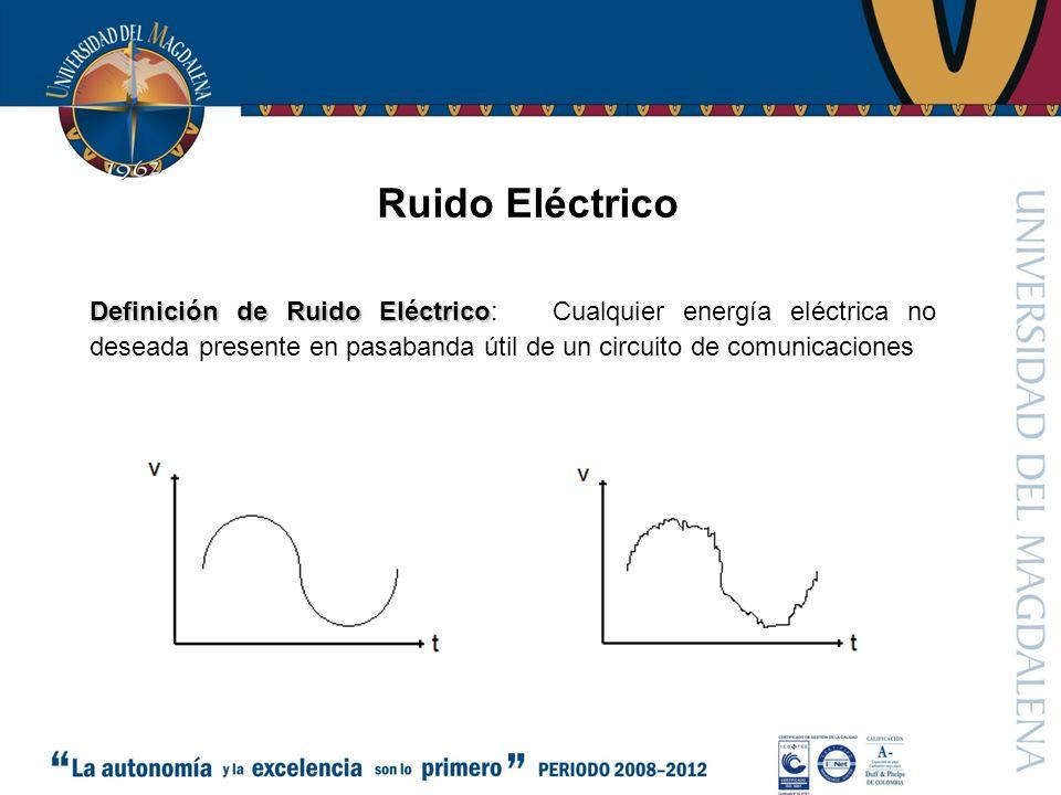 Ruido Eléctrico Definición de Ruido Eléctrico: Cualquier energía eléctrica no deseada presente en pasabanda útil de un circuito de comunicaciones.