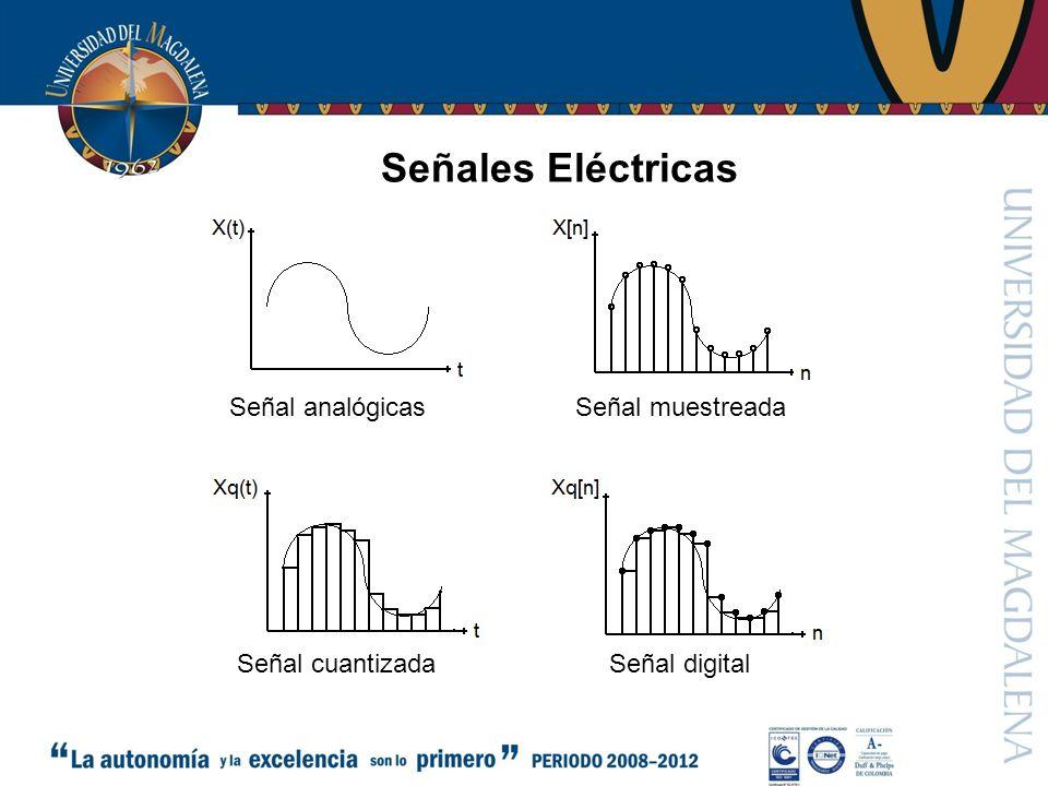 Señales Eléctricas Señal analógicas Señal muestreada Señal cuantizada