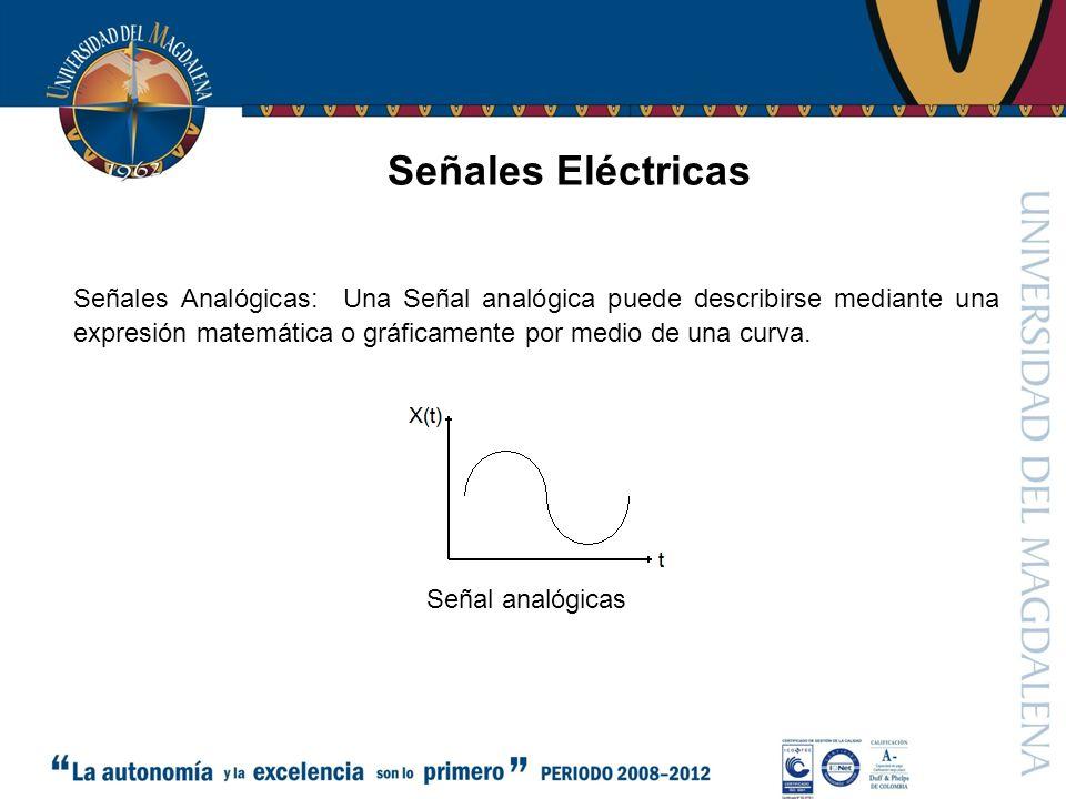 Señales Eléctricas