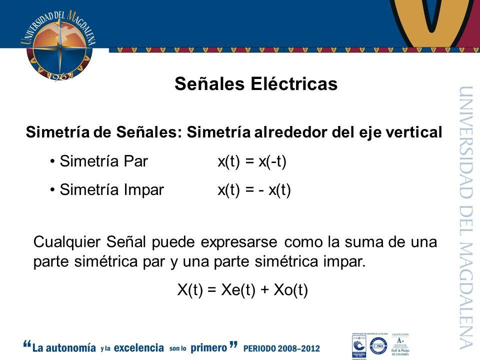 Señales Eléctricas Simetría de Señales: Simetría alrededor del eje vertical. Simetría Par x(t) = x(-t)