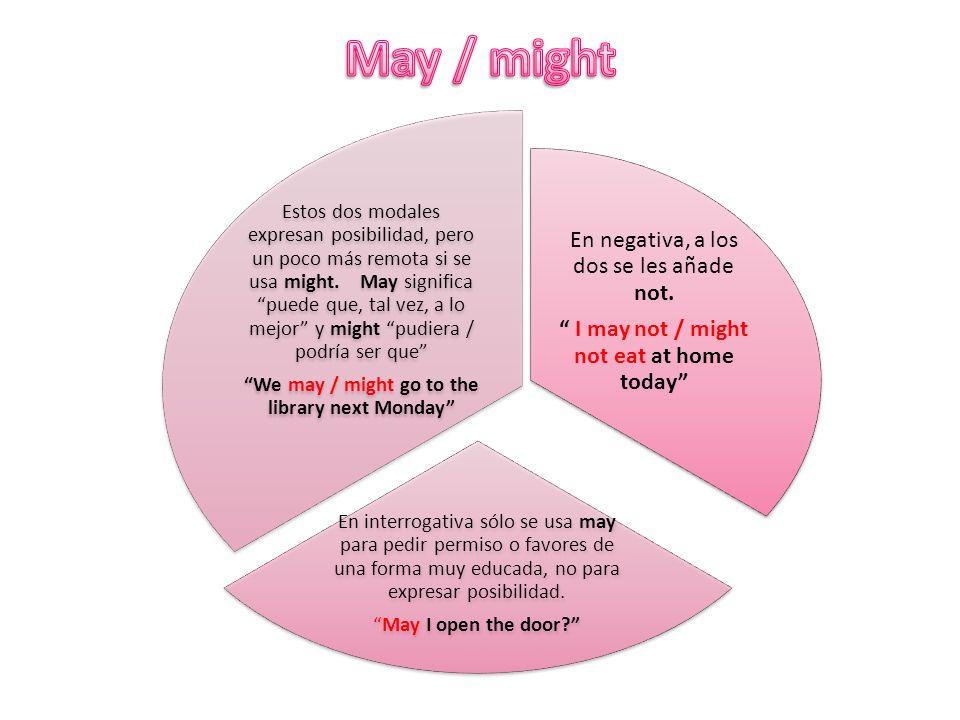 May / might En negativa, a los dos se les añade not.
