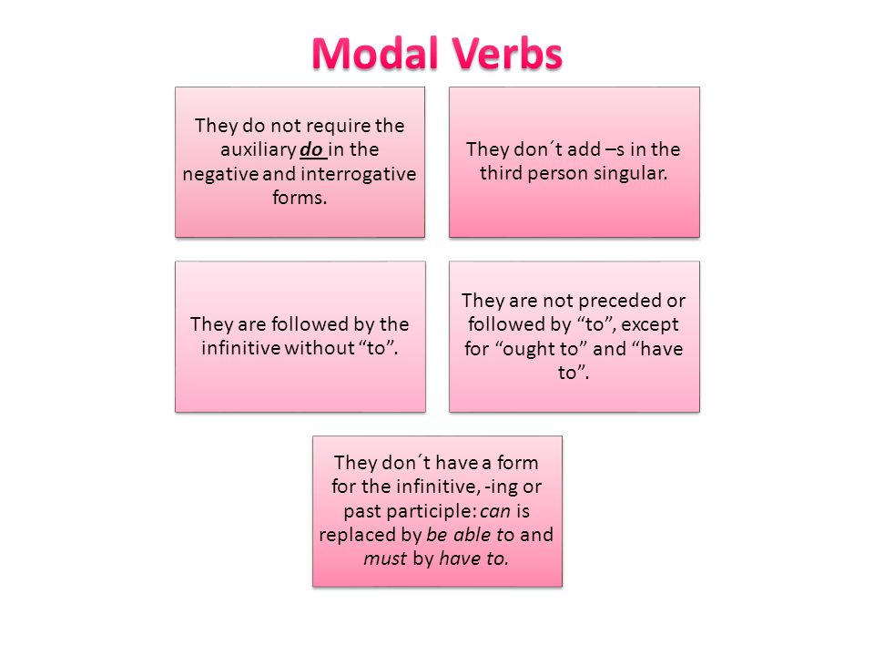 Modal Verbs They do not require the auxiliary do in the negative and interrogative forms. They don´t add –s in the third person singular.