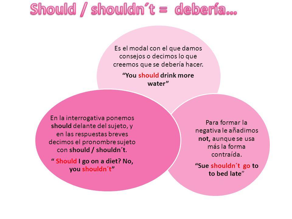 Should / shouldn´t = debería…