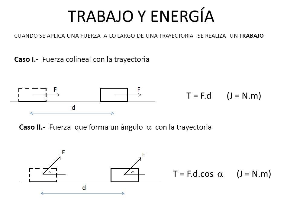 TRABAJO Y ENERGÍA T = F.d (J = N.m) T = F.d.cos a (J = N.m)