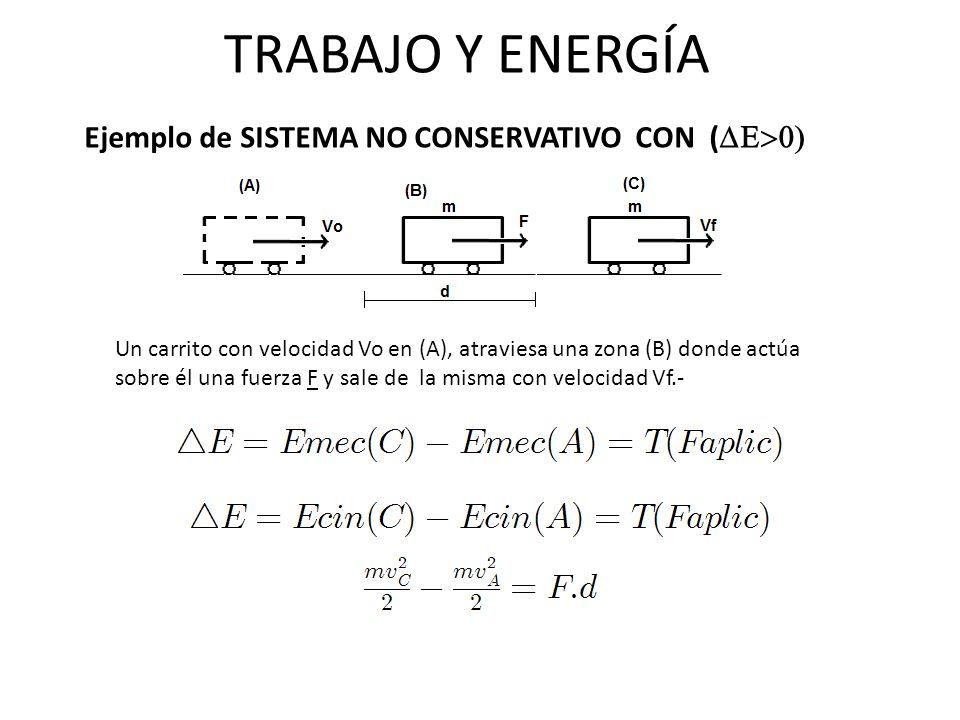 TRABAJO Y ENERGÍA Ejemplo de SISTEMA NO CONSERVATIVO CON (DE>0)