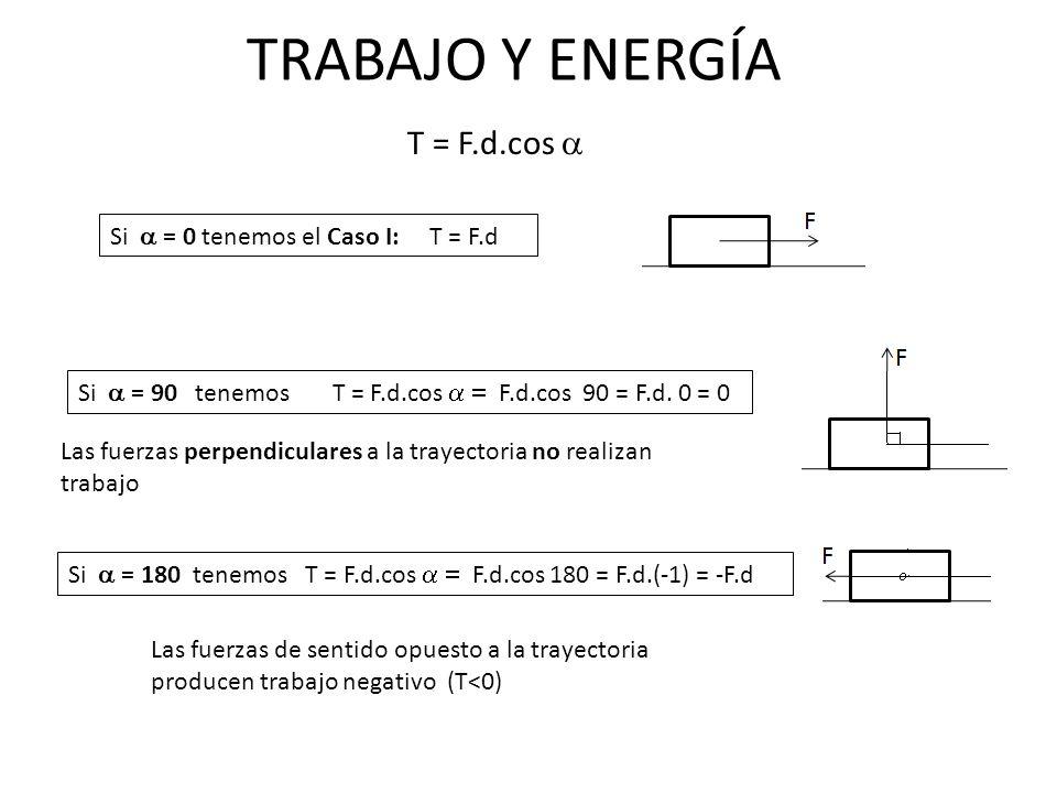 TRABAJO Y ENERGÍA T = F.d.cos a Si a = 0 tenemos el Caso I: T = F.d
