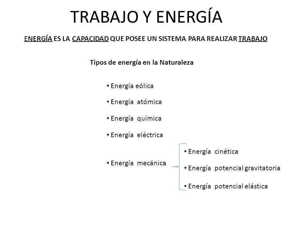 TRABAJO Y ENERGÍA ENERGÍA ES LA CAPACIDAD QUE POSEE UN SISTEMA PARA REALIZAR TRABAJO. Tipos de energía en la Naturaleza.