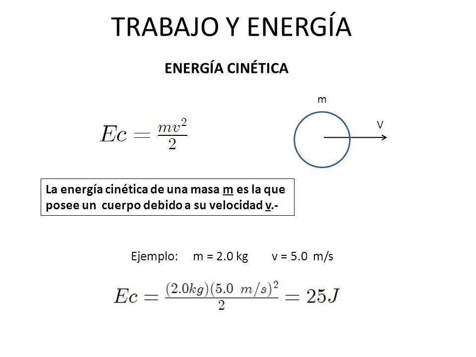 TRABAJO Y ENERGÍA ENERGÍA CINÉTICA