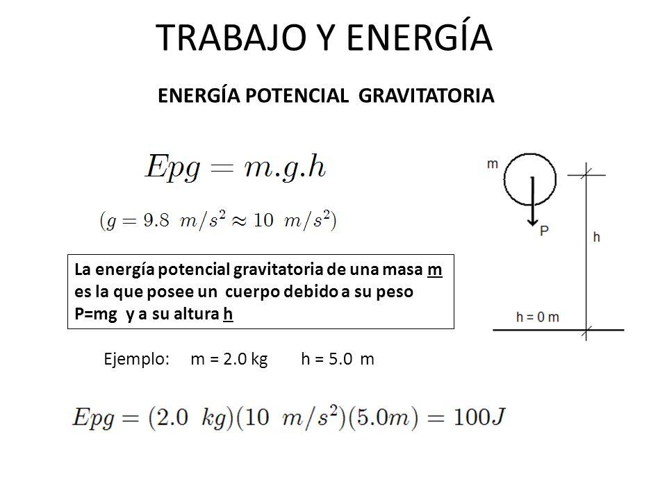 TRABAJO Y ENERGÍA ENERGÍA POTENCIAL GRAVITATORIA