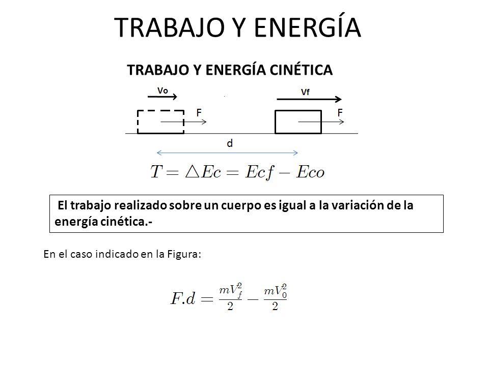 TRABAJO Y ENERGÍA TRABAJO Y ENERGÍA CINÉTICA