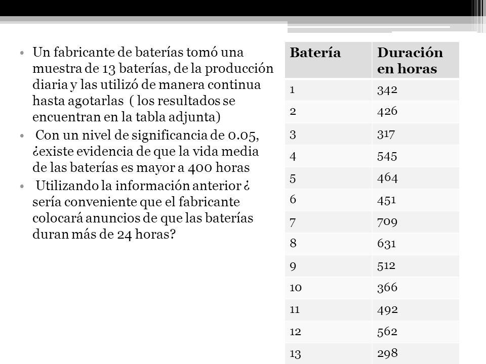 Un fabricante de baterías tomó una muestra de 13 baterías, de la producción diaria y las utilizó de manera continua hasta agotarlas ( los resultados se encuentran en la tabla adjunta)