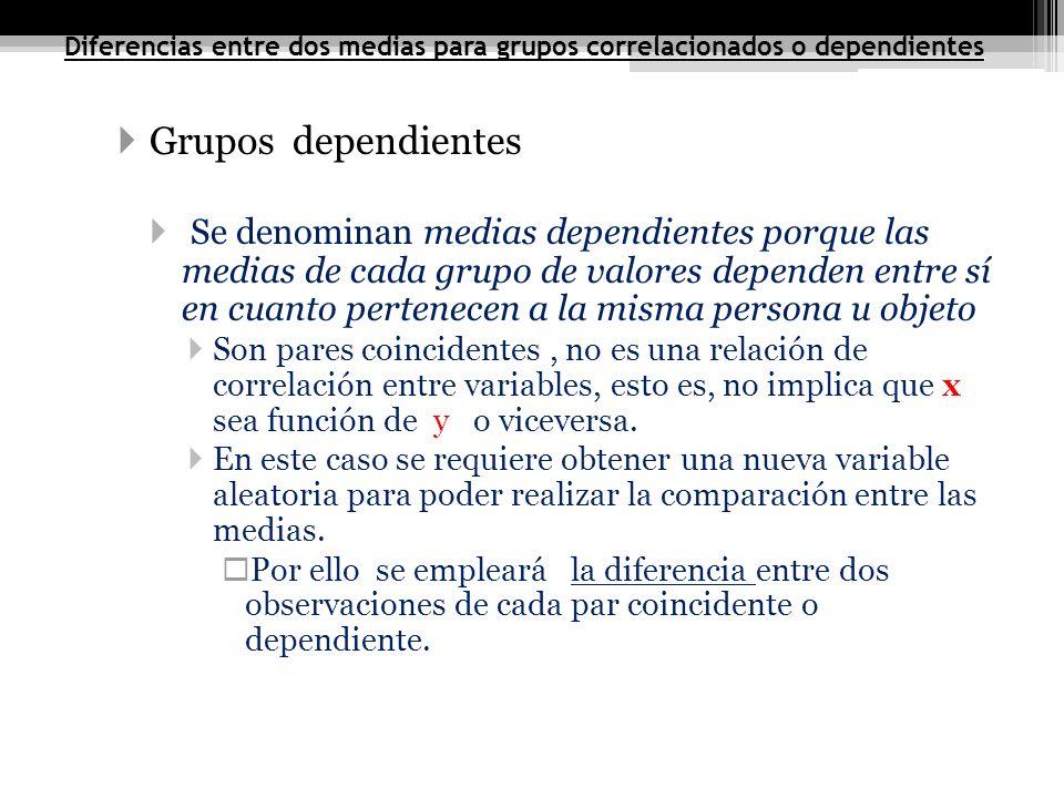 Diferencias entre dos medias para grupos correlacionados o dependientes