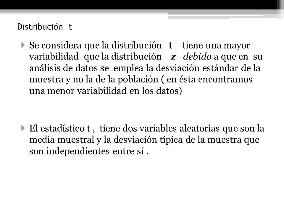 Distribución t