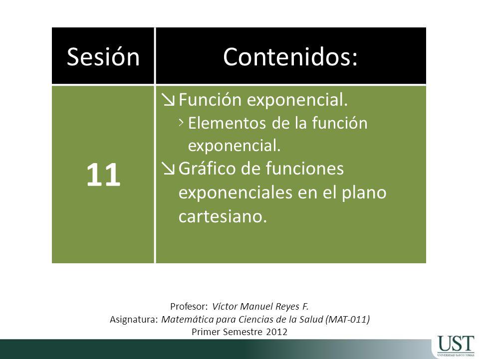 11 Sesión Contenidos: Función exponencial.