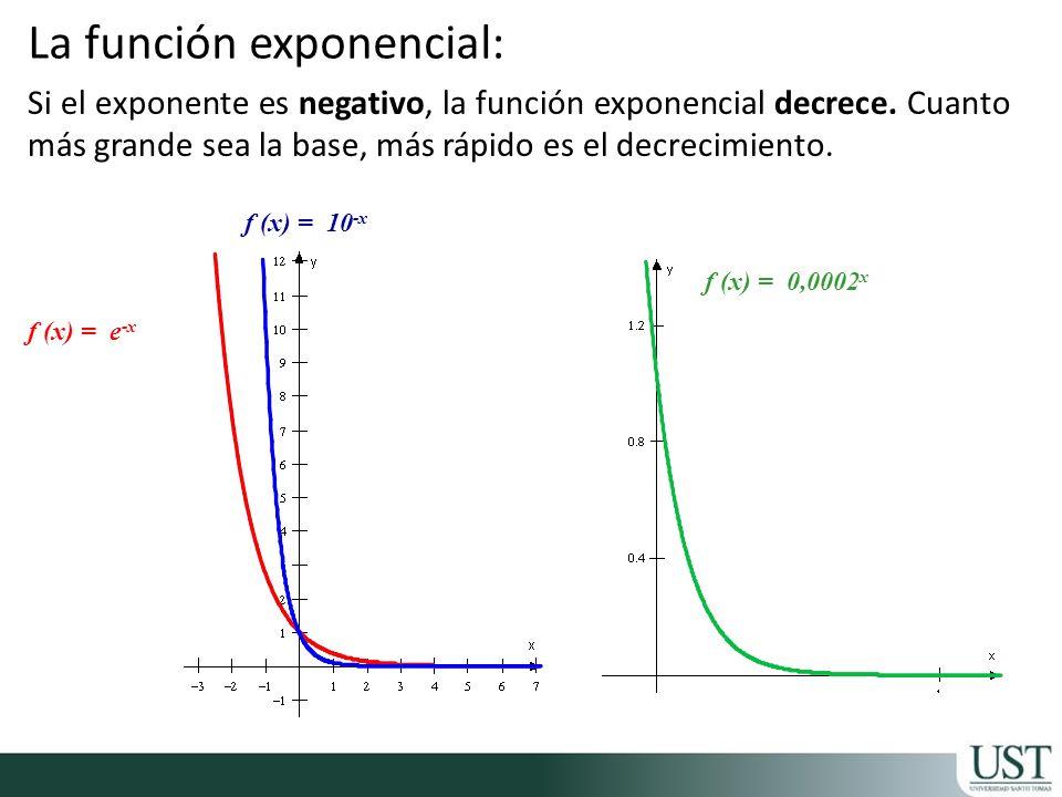 La función exponencial: