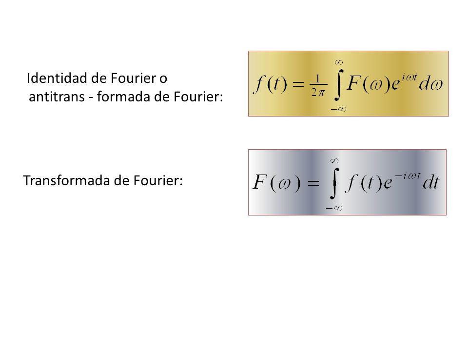 antitrans - formada de Fourier: