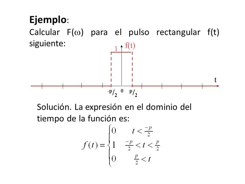 Ejemplo: Calcular F() para el pulso rectangular f(t) siguiente: