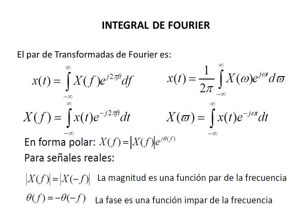 INTEGRAL DE FOURIER El par de Transformadas de Fourier es: