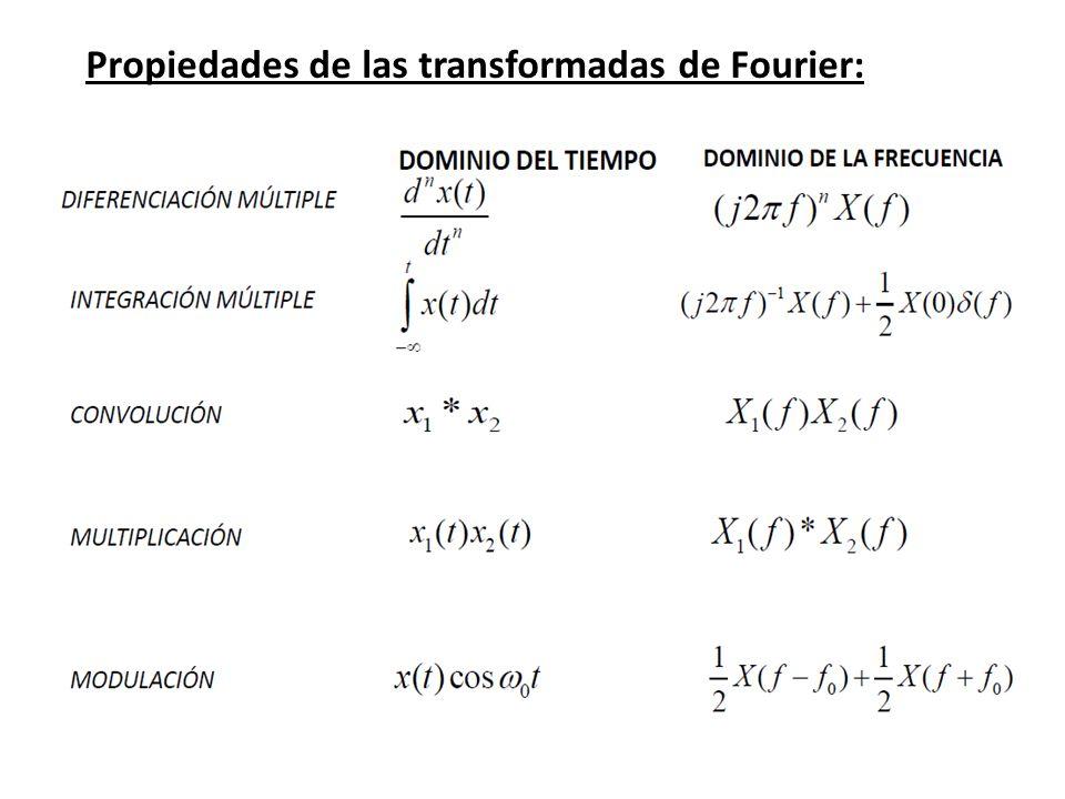 Propiedades de las transformadas de Fourier: