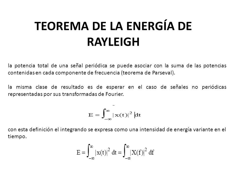 TEOREMA DE LA ENERGÍA DE RAYLEIGH