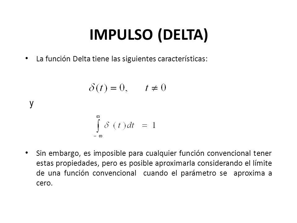 IMPULSO (DELTA) La función Delta tiene las siguientes características: y.