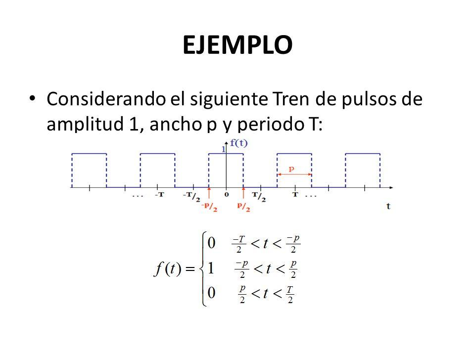 EJEMPLO Considerando el siguiente Tren de pulsos de amplitud 1, ancho p y periodo T: