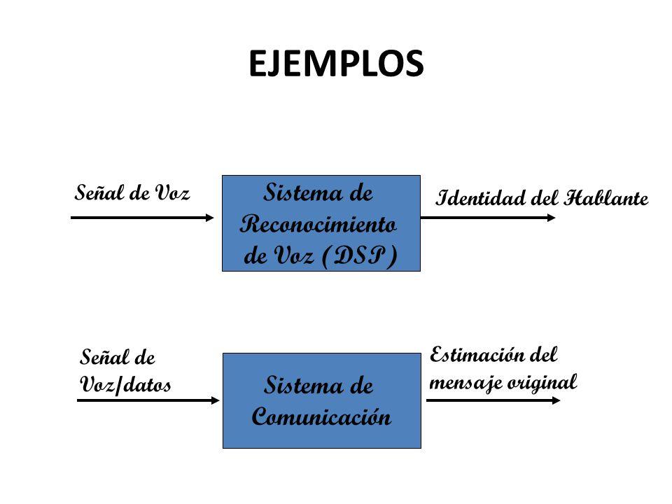 EJEMPLOS Sistema de Reconocimiento de Voz (DSP) Comunicación