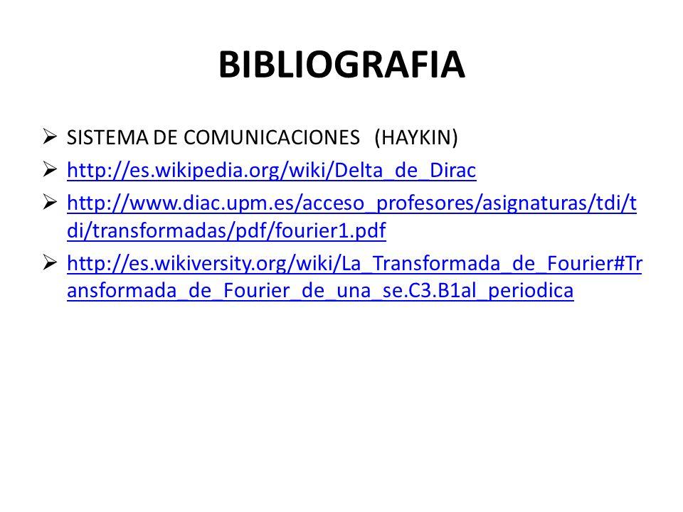 BIBLIOGRAFIA SISTEMA DE COMUNICACIONES (HAYKIN)