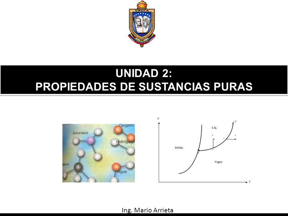 PROPIEDADES DE SUSTANCIAS PURAS