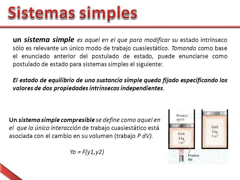 Sistemas simples