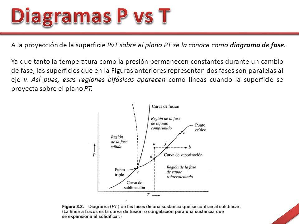 Diagramas P vs T A la proyección de la superficie PvT sobre el plano PT se la conoce como diagrama de fase.