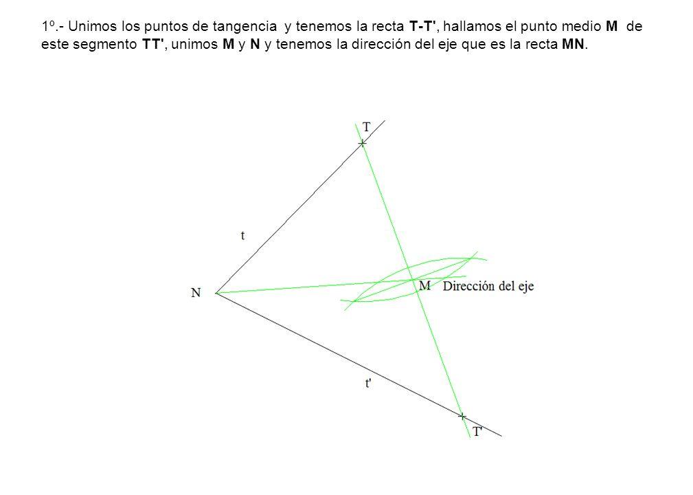 1º.- Unimos los puntos de tangencia y tenemos la recta T-T , hallamos el punto medio M de este segmento TT , unimos M y N y tenemos la dirección del eje que es la recta MN.