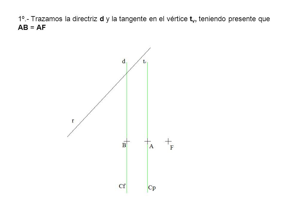 1º.- Trazamos la directriz d y la tangente en el vértice tv, teniendo presente que AB = AF