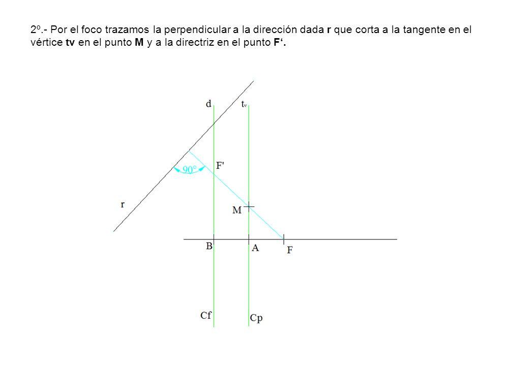 2º.- Por el foco trazamos la perpendicular a la dirección dada r que corta a la tangente en el vértice tv en el punto M y a la directriz en el punto F'.