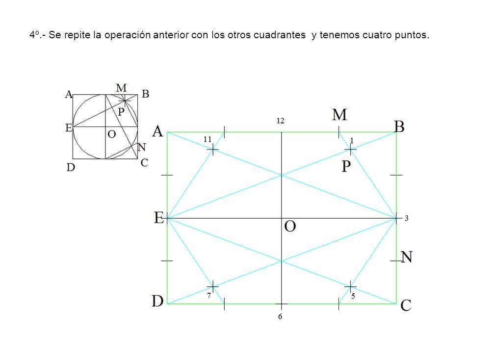 4º.- Se repite la operación anterior con los otros cuadrantes y tenemos cuatro puntos.