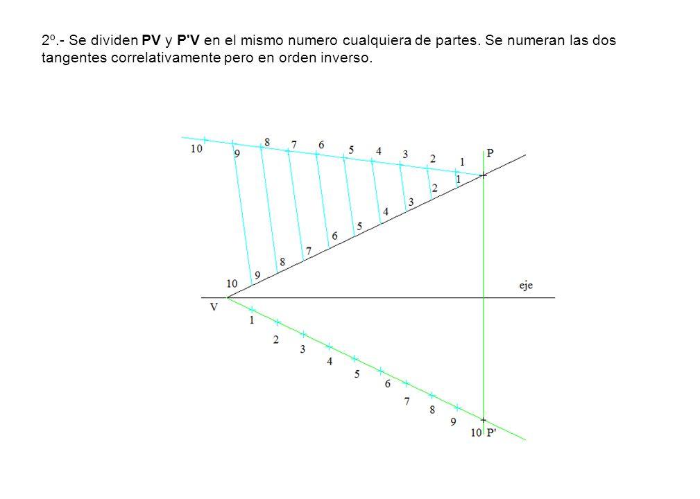 2º. - Se dividen PV y P V en el mismo numero cualquiera de partes