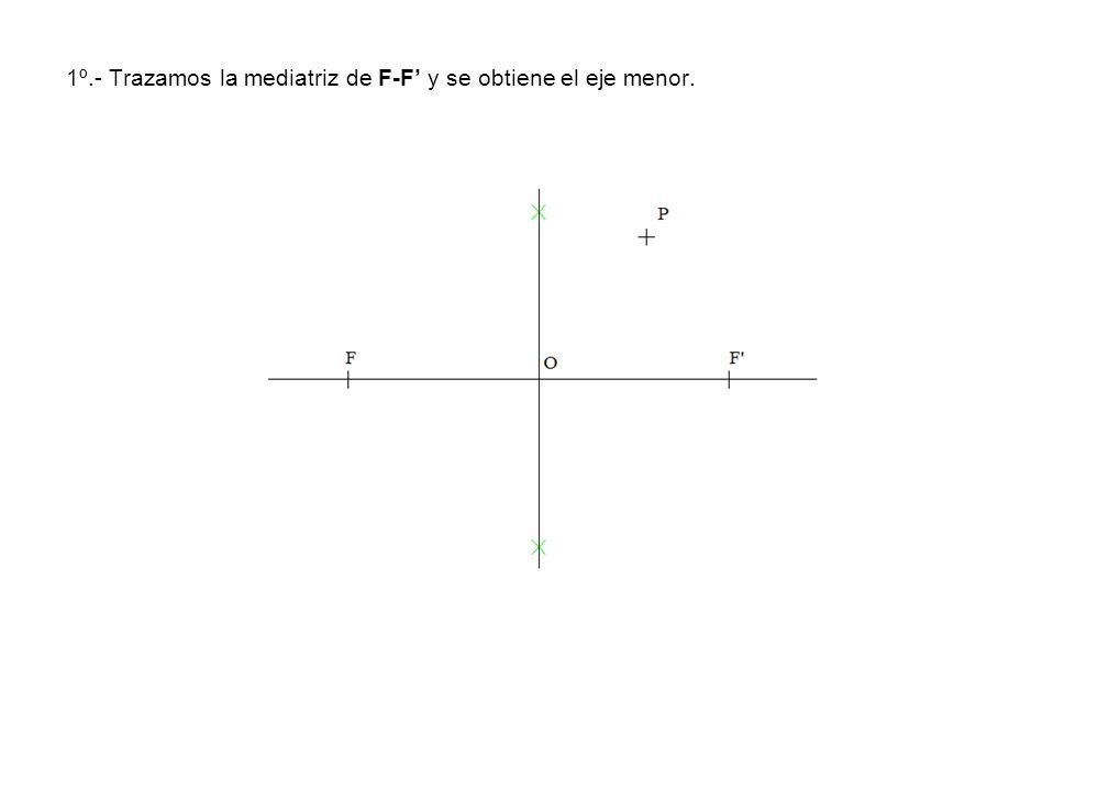 1º.- Trazamos la mediatriz de F-F' y se obtiene el eje menor.