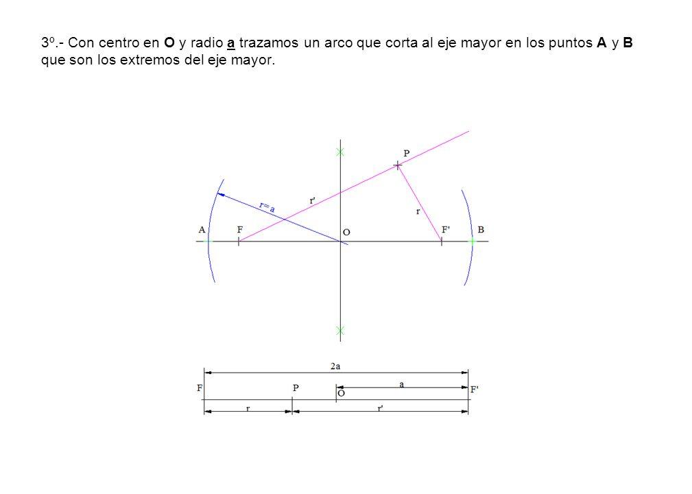 3º.- Con centro en O y radio a trazamos un arco que corta al eje mayor en los puntos A y B que son los extremos del eje mayor.