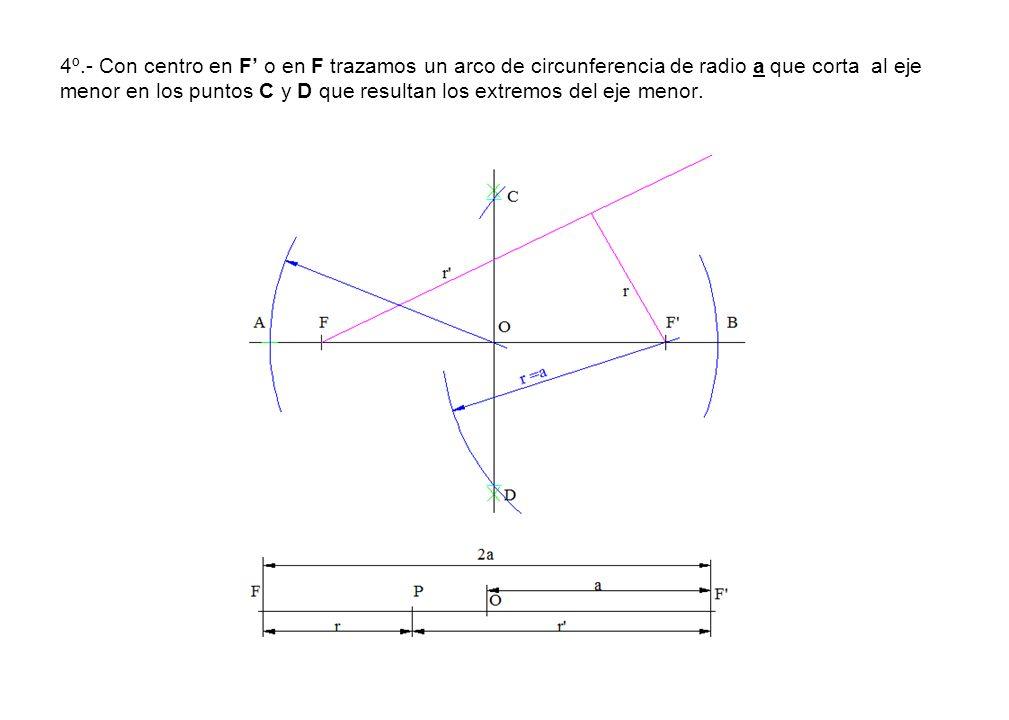 4º.- Con centro en F' o en F trazamos un arco de circunferencia de radio a que corta al eje menor en los puntos C y D que resultan los extremos del eje menor.