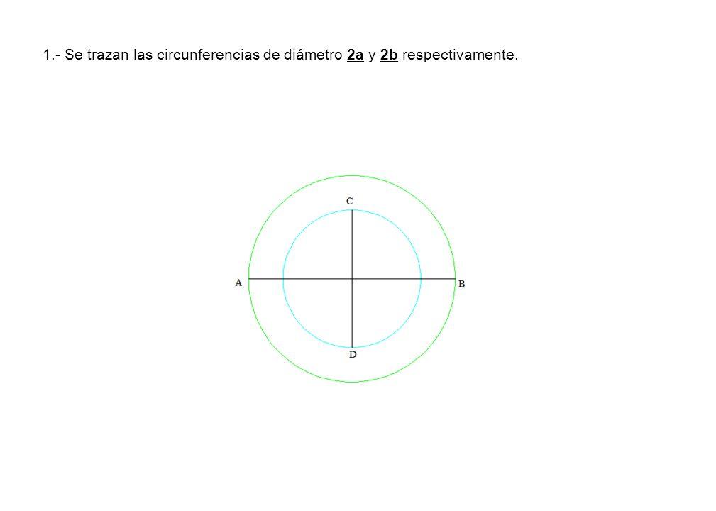 1.- Se trazan las circunferencias de diámetro 2a y 2b respectivamente.